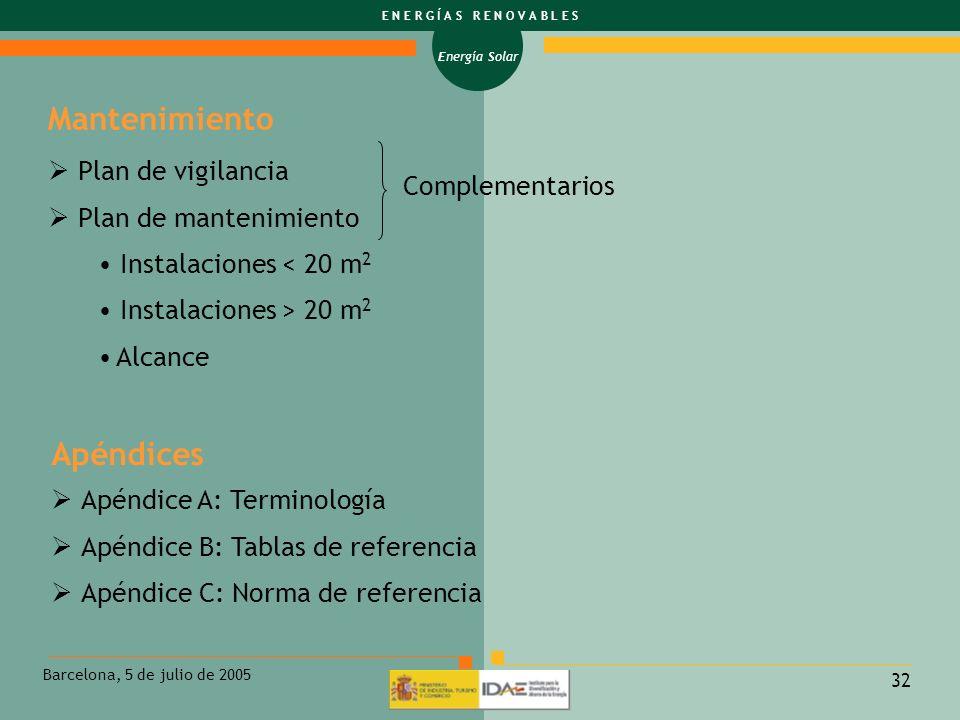 Mantenimiento Apéndices Plan de vigilancia Plan de mantenimiento