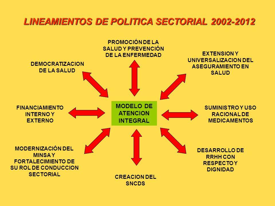 LINEAMIENTOS DE POLITICA SECTORIAL 2002-2012