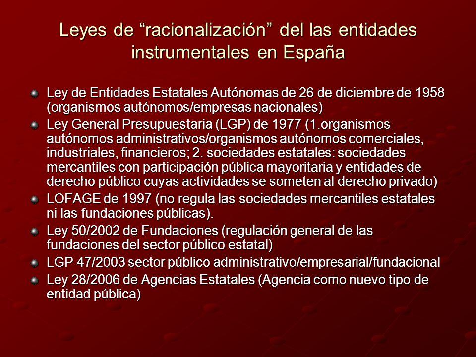 Leyes de racionalización del las entidades instrumentales en España