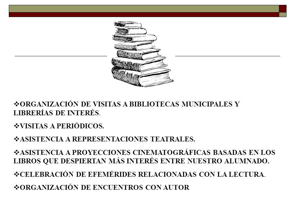 ORGANIZACIÓN DE VISITAS A BIBLIOTECAS MUNICIPALES Y LIBRERÍAS DE INTERÉS.