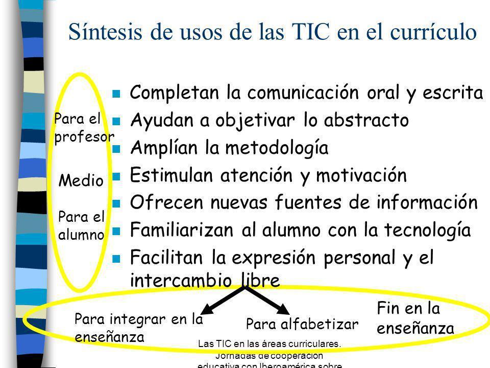 Síntesis de usos de las TIC en el currículo