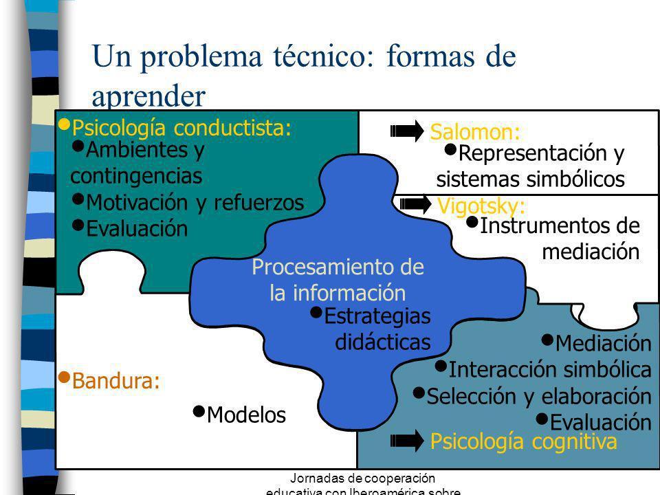 Un problema técnico: formas de aprender