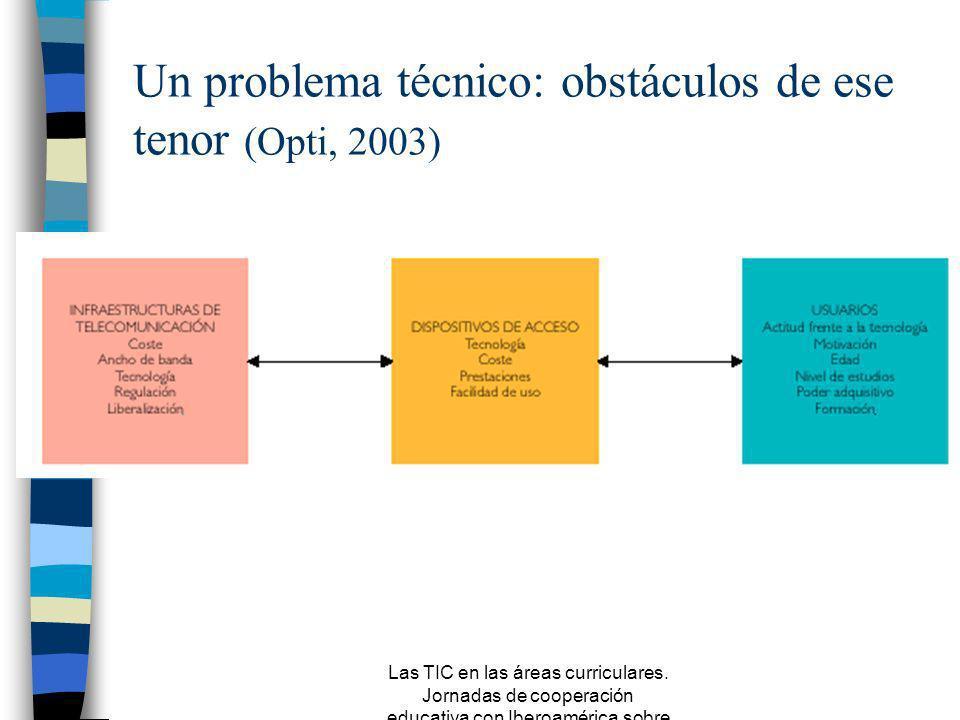 Un problema técnico: obstáculos de ese tenor (Opti, 2003)