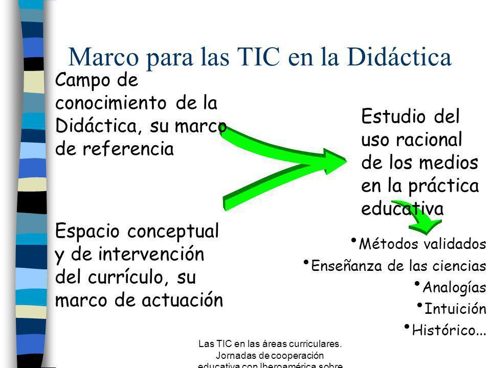 Marco para las TIC en la Didáctica