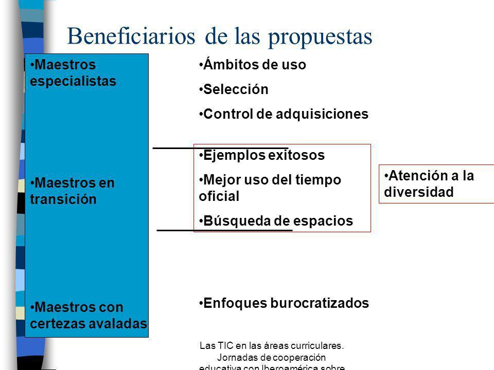 Beneficiarios de las propuestas
