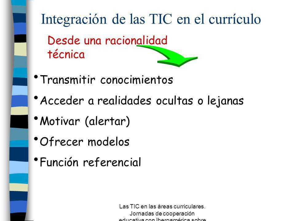 Integración de las TIC en el currículo