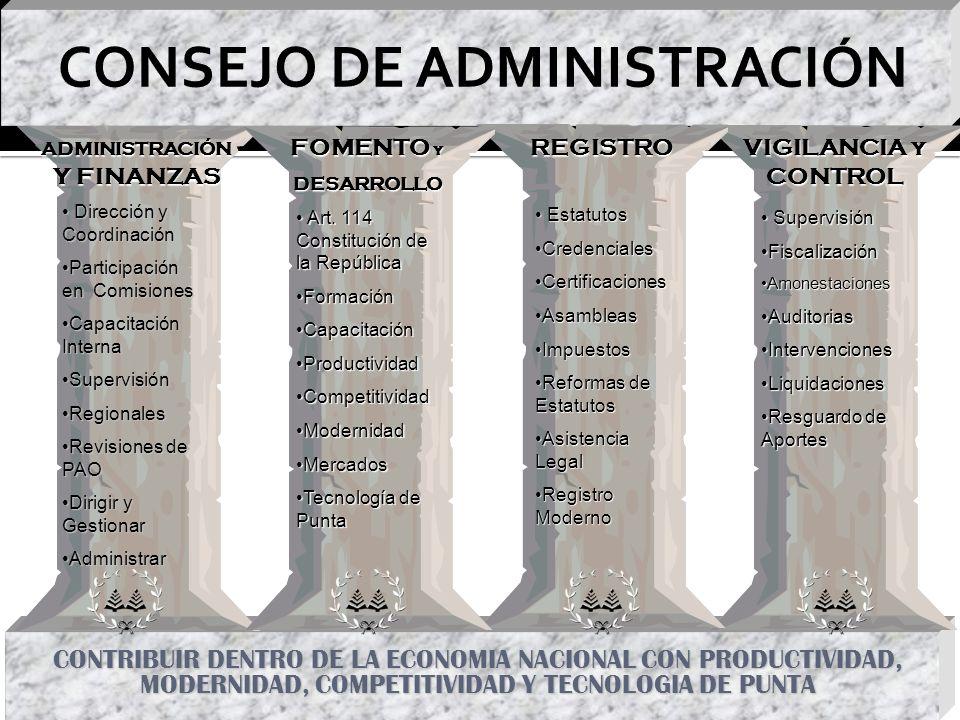 CONSEJO DE ADMINISTRACIÓN ADMINISTRACIÓN Y FINANZAS