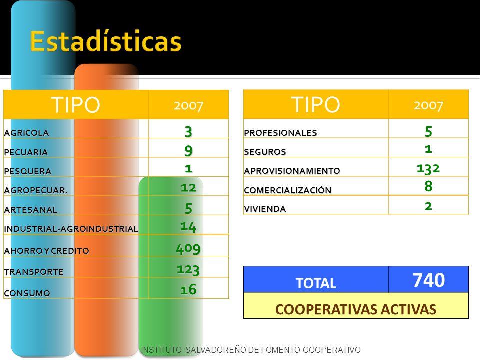 Estadísticas TIPO TIPO 740 2007 3 9 1 12 5 14 2007 5 1 132 8 2 409 123