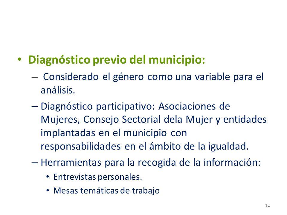 Diagnóstico previo del municipio: