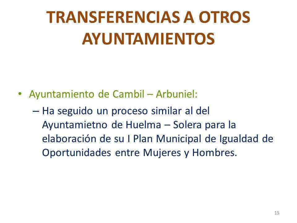 TRANSFERENCIAS A OTROS AYUNTAMIENTOS