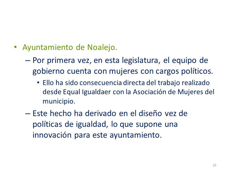 Ayuntamiento de Noalejo.