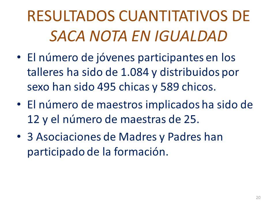 RESULTADOS CUANTITATIVOS DE SACA NOTA EN IGUALDAD