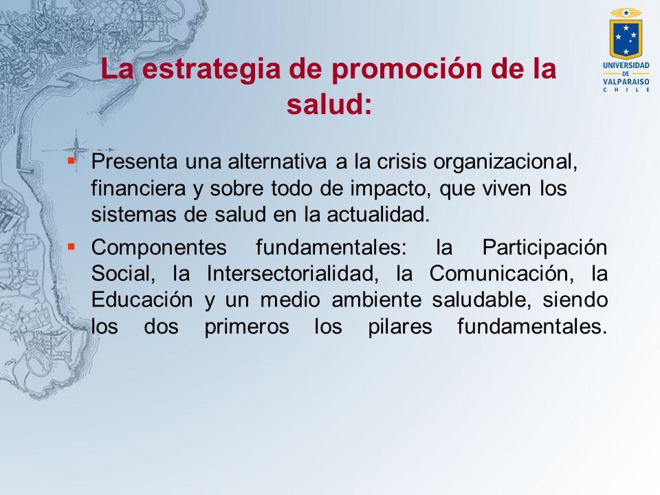 La estrategia de promoción de la salud: