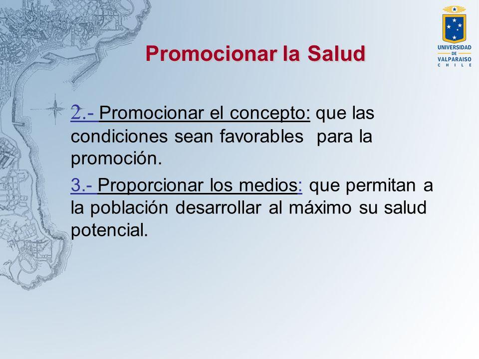 Promocionar la Salud 2.- Promocionar el concepto: que las condiciones sean favorables para la promoción.