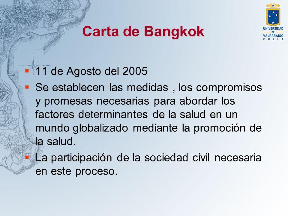 Carta de Bangkok 11 de Agosto del 2005
