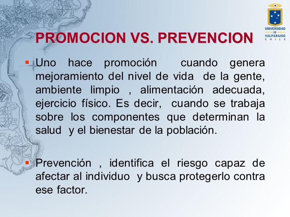 PROMOCION VS. PREVENCION