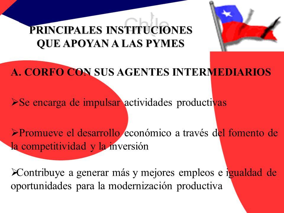 PRINCIPALES INSTITUCIONES