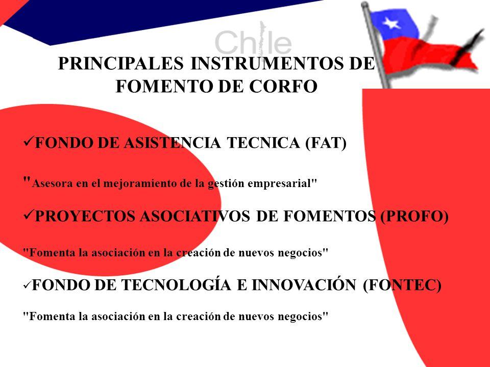 PRINCIPALES INSTRUMENTOS DE FOMENTO DE CORFO