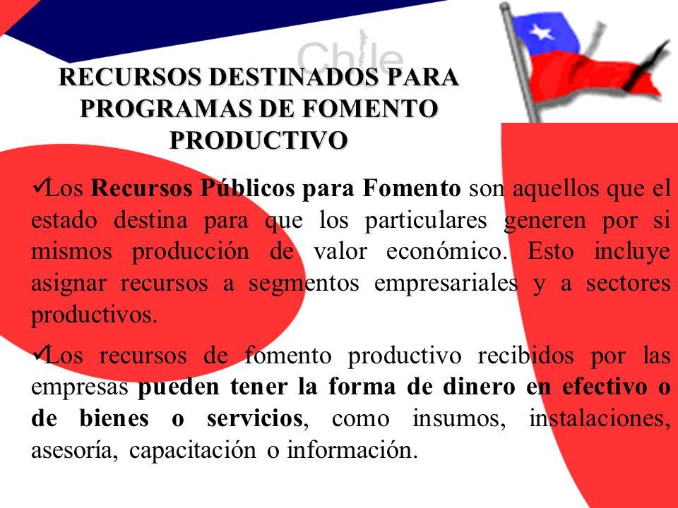 RECURSOS DESTINADOS PARA PROGRAMAS DE FOMENTO PRODUCTIVO