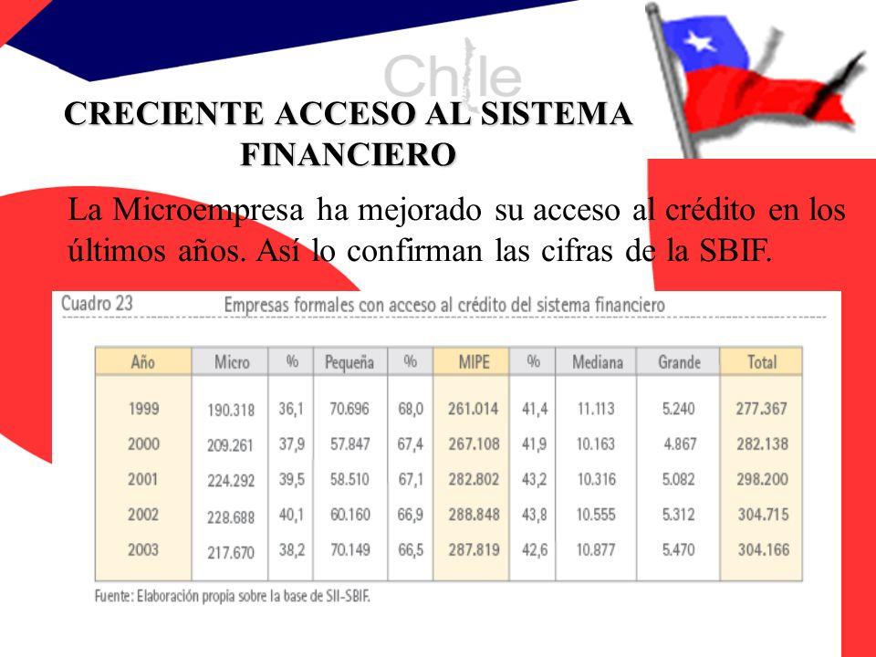 CRECIENTE ACCESO AL SISTEMA FINANCIERO