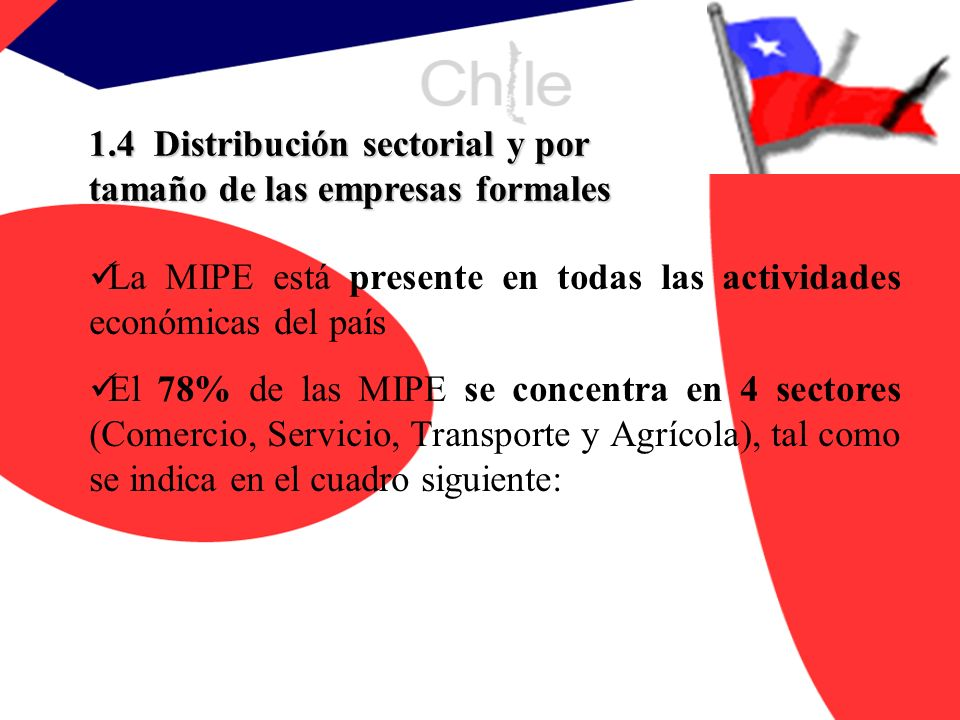 1.4 Distribución sectorial y por tamaño de las empresas formales