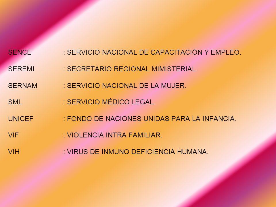 SENCE. : SERVICIO NACIONAL DE CAPACITACIÓN Y EMPLEO. SEREMI