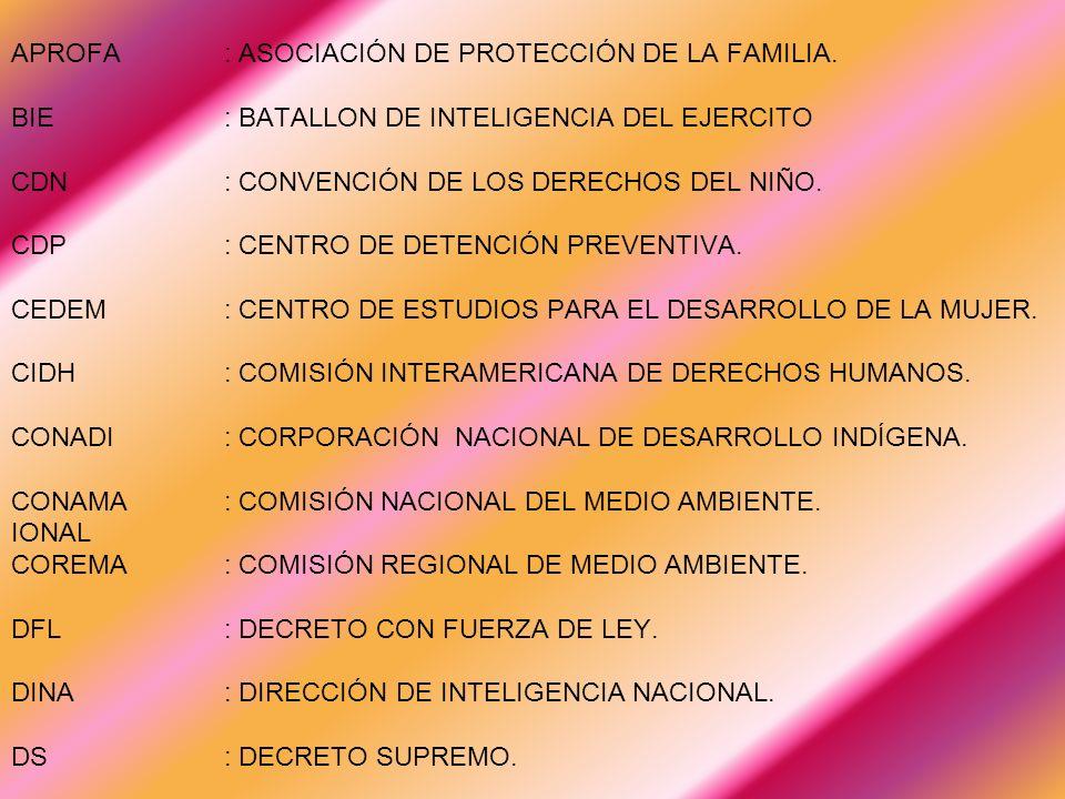 APROFA. : ASOCIACIÓN DE PROTECCIÓN DE LA FAMILIA. BIE