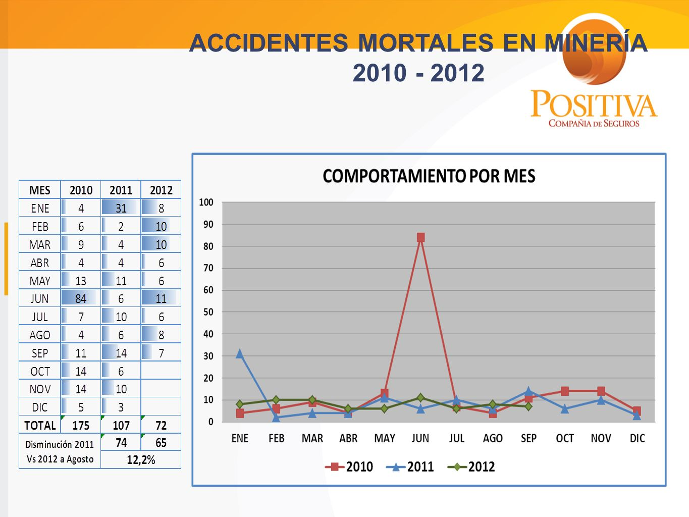 ACCIDENTES MORTALES EN MINERÍA