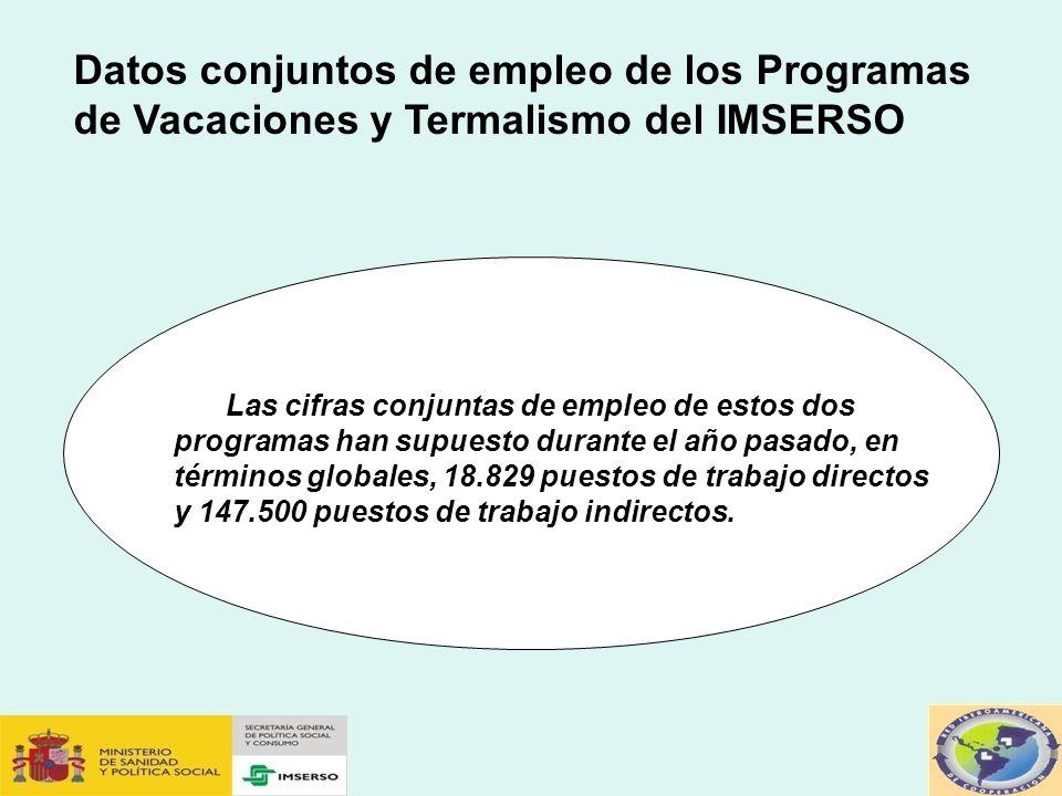 Datos conjuntos de empleo de los Programas de Vacaciones y Termalismo del IMSERSO