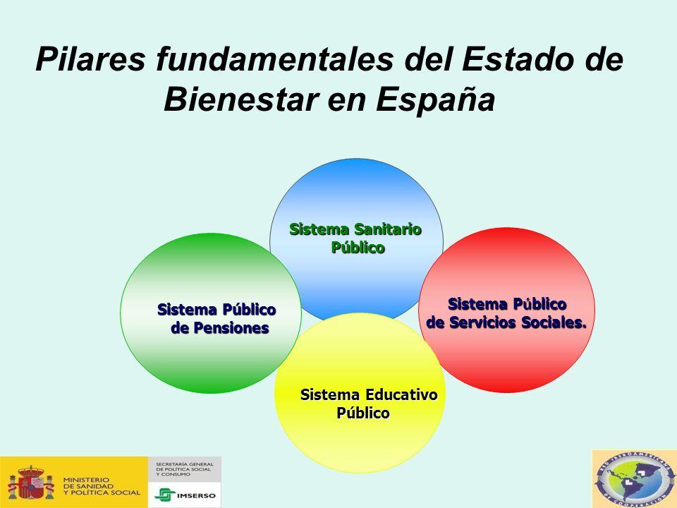 Pilares fundamentales del Estado de Bienestar en España