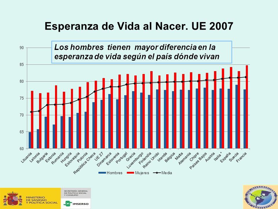 Esperanza de Vida al Nacer. UE 2007