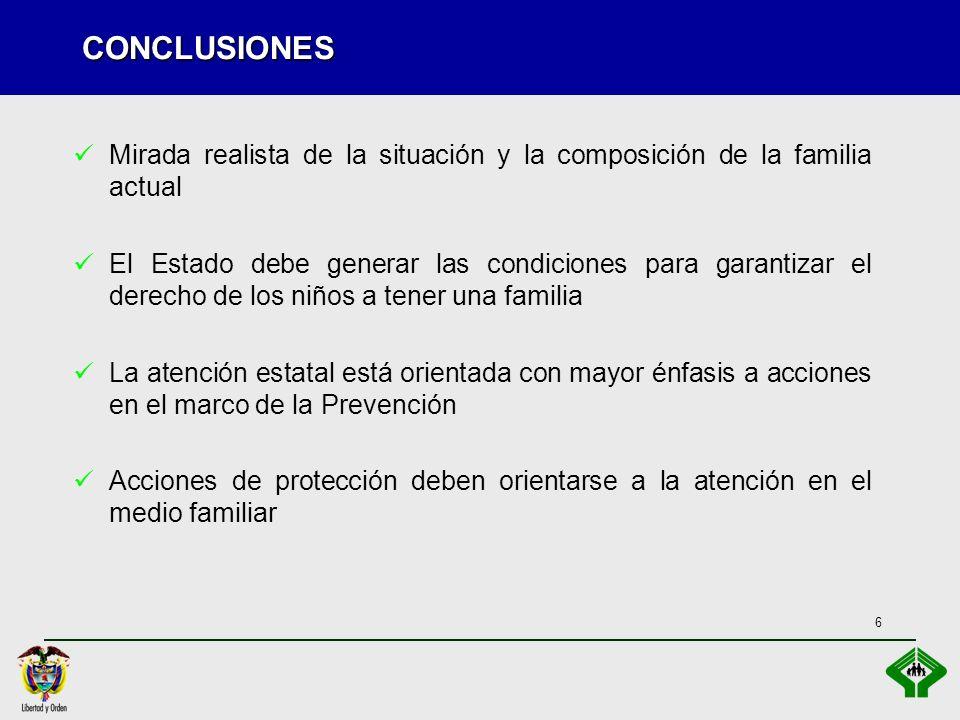 CONCLUSIONES Mirada realista de la situación y la composición de la familia actual.
