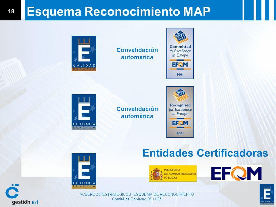 Esquema Reconocimiento MAP