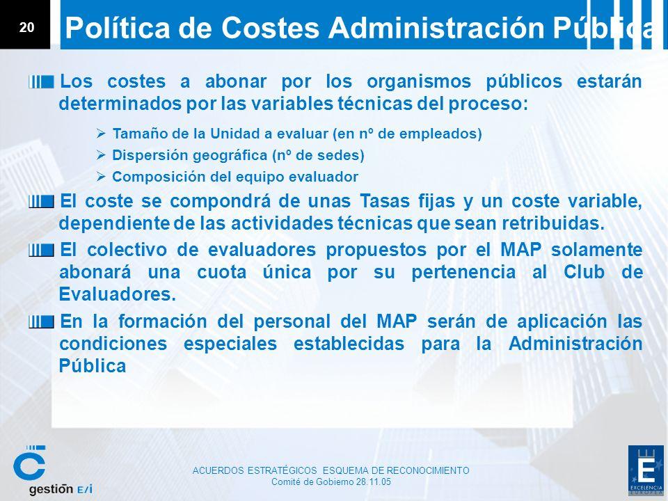 Política de Costes Administración Pública