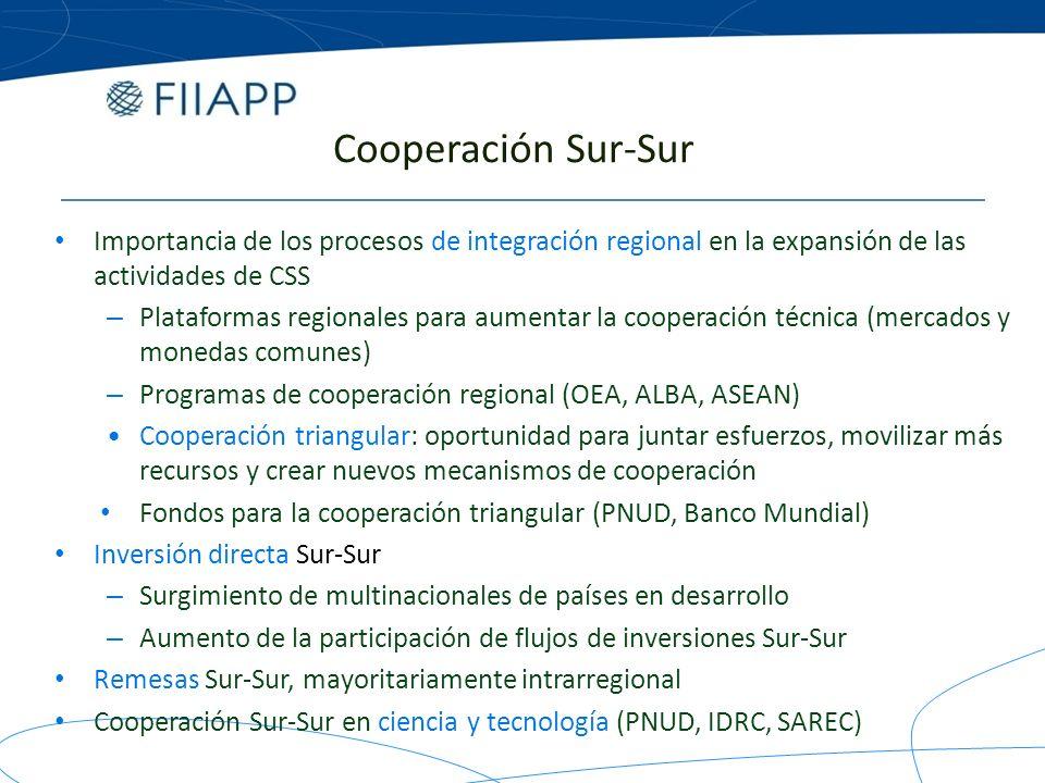 Cooperación Sur-Sur Importancia de los procesos de integración regional en la expansión de las actividades de CSS.