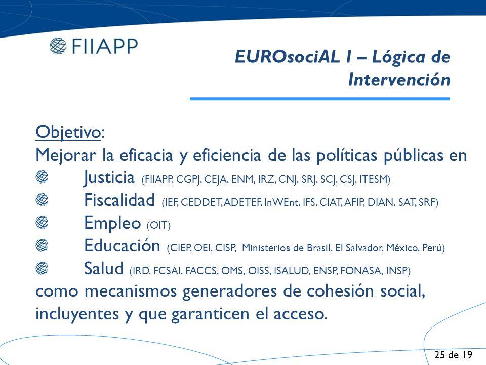 EUROsociAL I – Lógica de Intervención