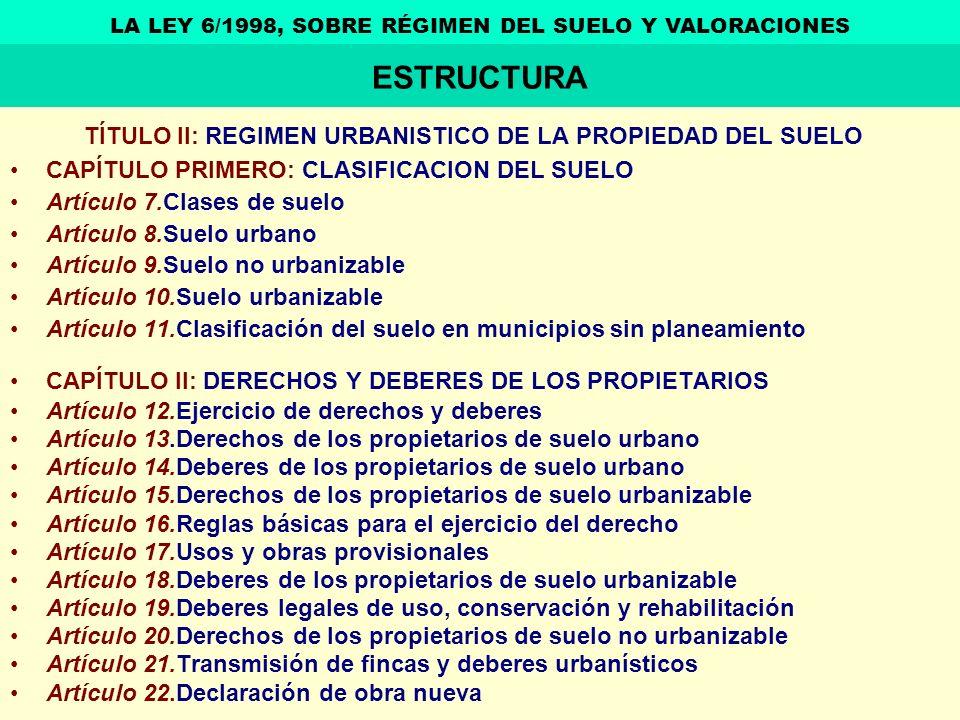 ESTRUCTURA TÍTULO II: REGIMEN URBANISTICO DE LA PROPIEDAD DEL SUELO