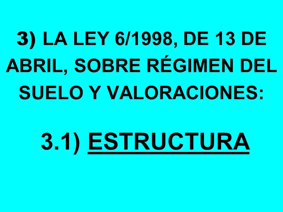 3) LA LEY 6/1998, DE 13 DE ABRIL, SOBRE RÉGIMEN DEL SUELO Y VALORACIONES: 3.1) ESTRUCTURA