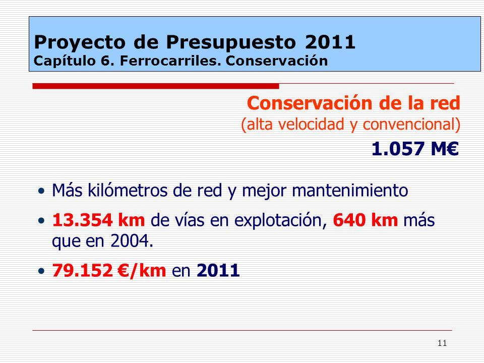 Proyecto de Presupuesto 2011 Capítulo 6. Ferrocarriles. Conservación