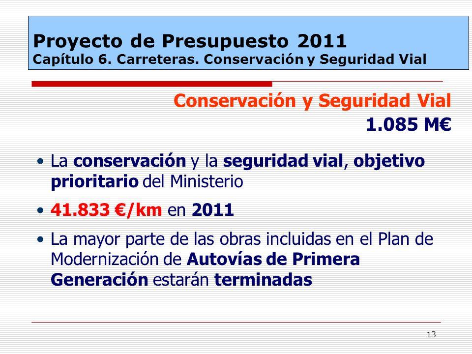 Conservación y Seguridad Vial