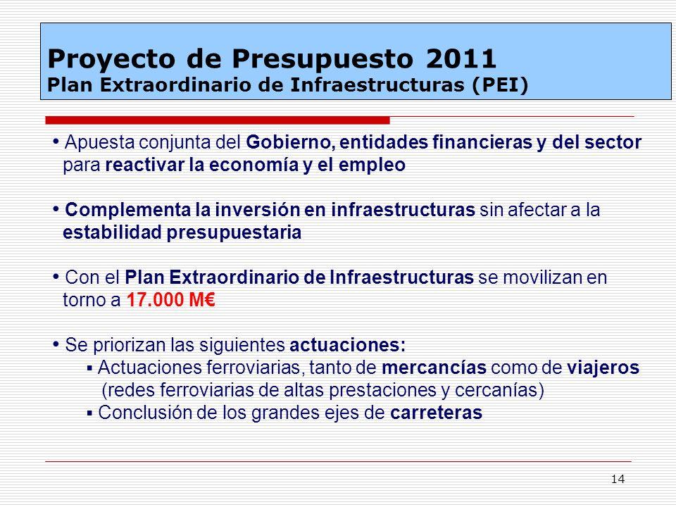 Proyecto de Presupuesto 2011 Plan Extraordinario de Infraestructuras (PEI)