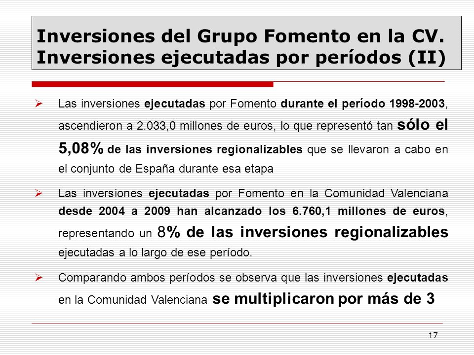 Inversiones del Grupo Fomento en la CV