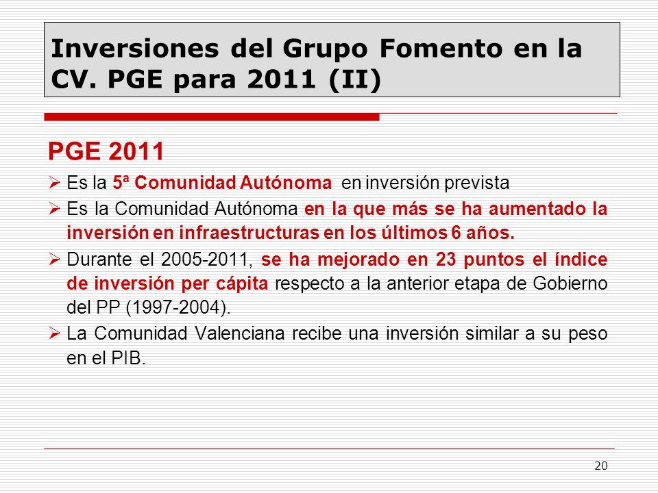 Inversiones del Grupo Fomento en la CV. PGE para 2011 (II)