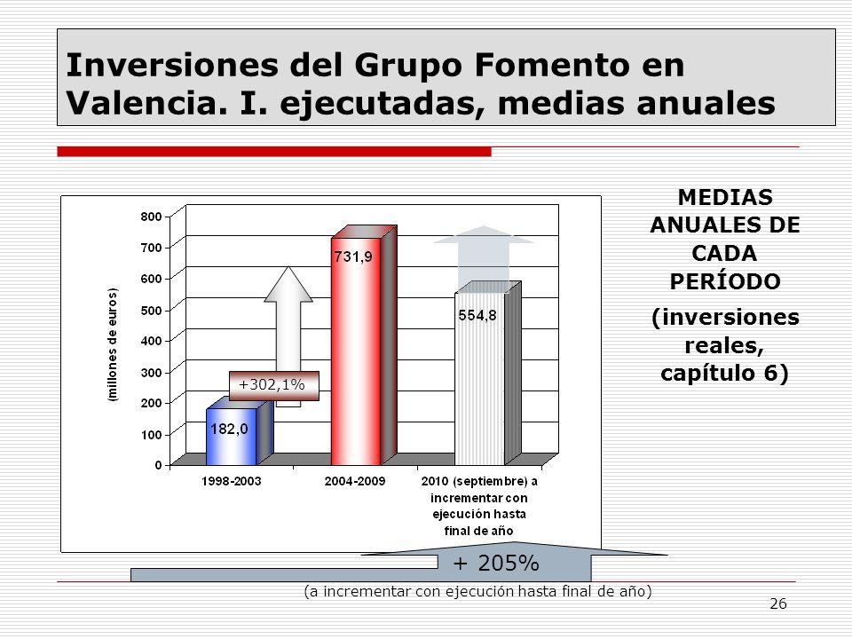 MEDIAS ANUALES DE CADA PERÍODO (inversiones reales, capítulo 6)