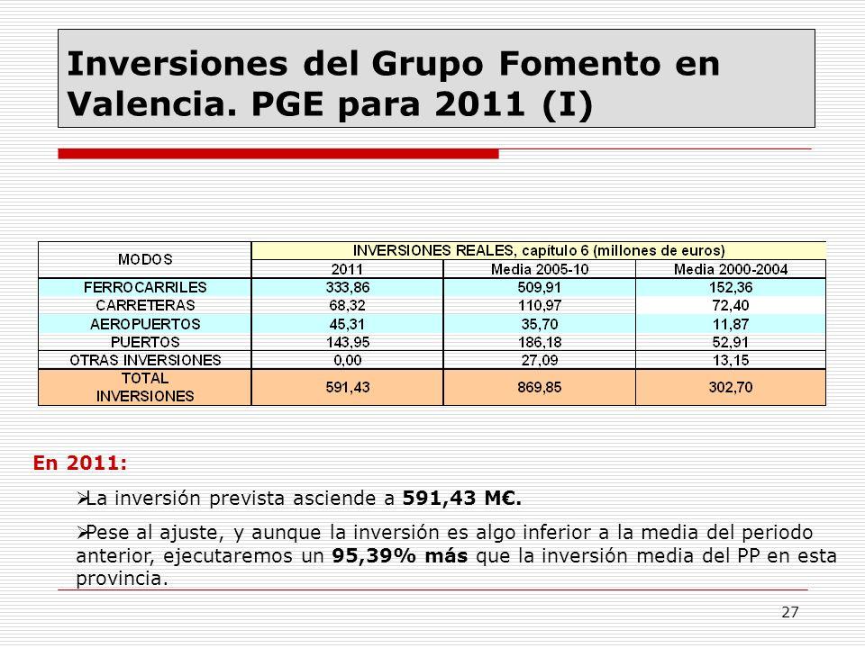 Inversiones del Grupo Fomento en Valencia. PGE para 2011 (I)