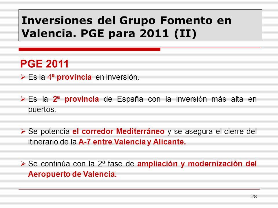 Inversiones del Grupo Fomento en Valencia. PGE para 2011 (II)