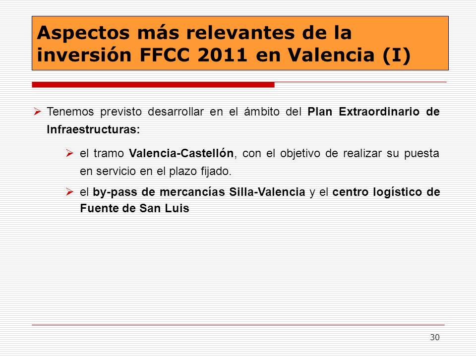 Aspectos más relevantes de la inversión FFCC 2011 en Valencia (I)