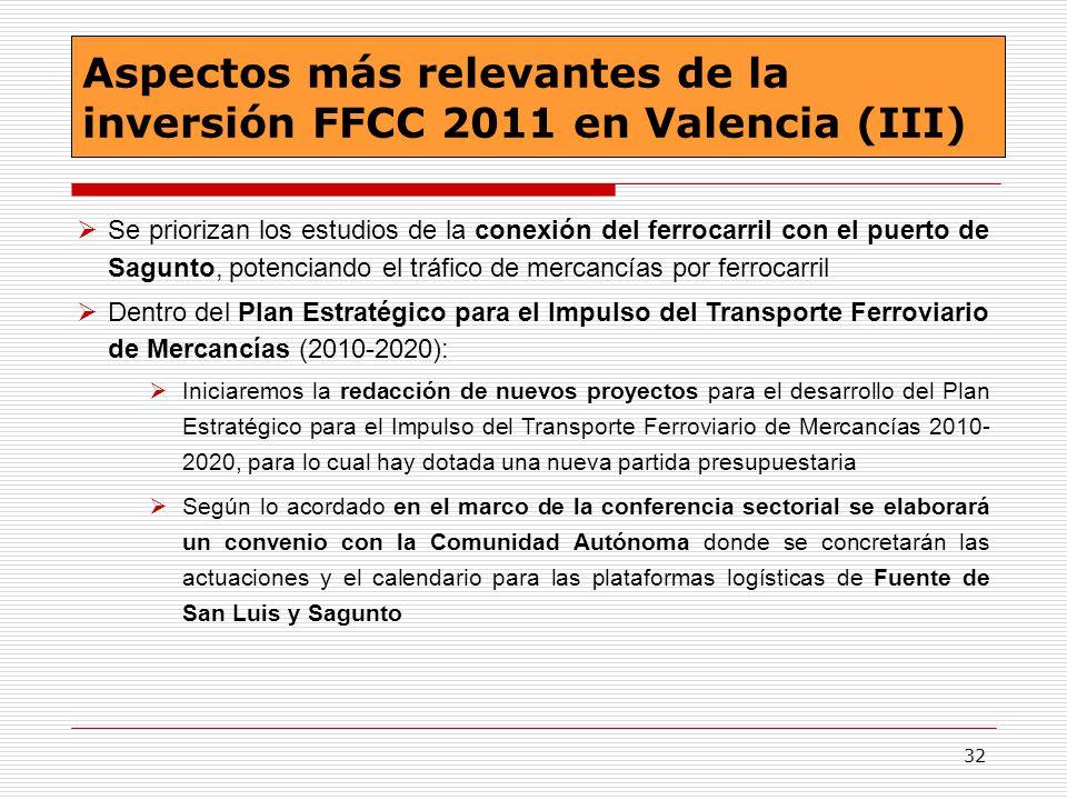 Aspectos más relevantes de la inversión FFCC 2011 en Valencia (III)