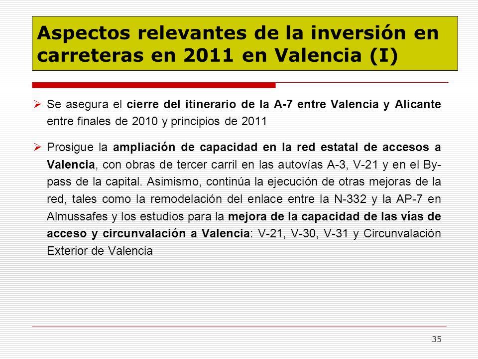 Aspectos relevantes de la inversión en carreteras en 2011 en Valencia (I)