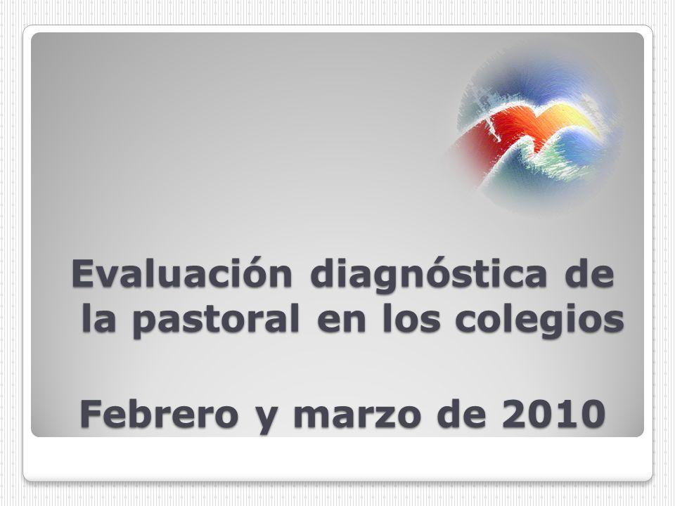 Evaluación diagnóstica de la pastoral en los colegios